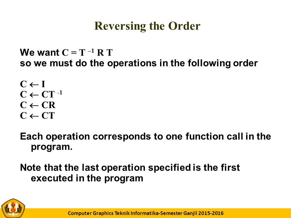 GK11 Computer Graphics Teknik Informatika-Semester Ganjil 2015-2016 Reversing the Order We want C = T –1 R T so we must do the operations in the follo