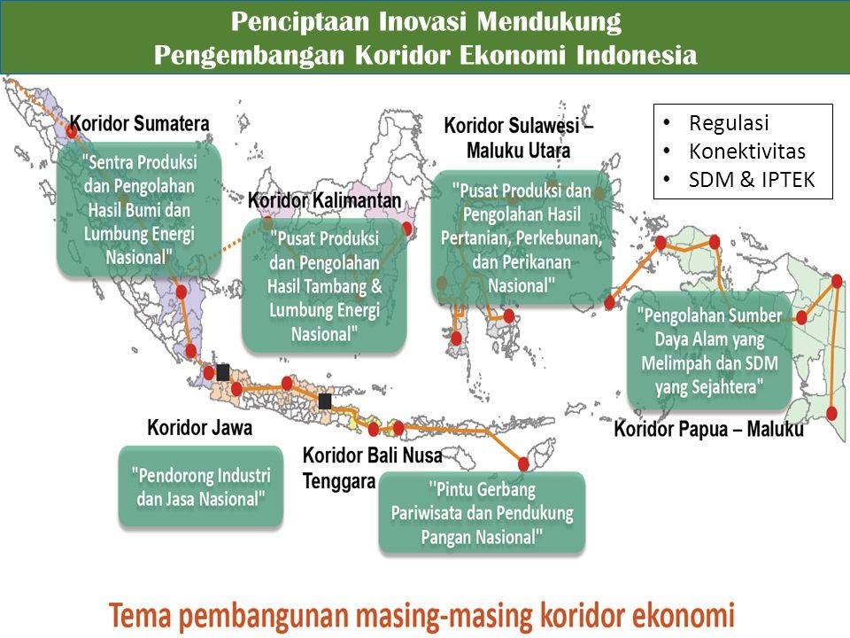 Penciptaan Inovasi Mendukung Pengembangan Koridor Ekonomi Indonesia Regulasi Konektivitas SDM & IPTEK