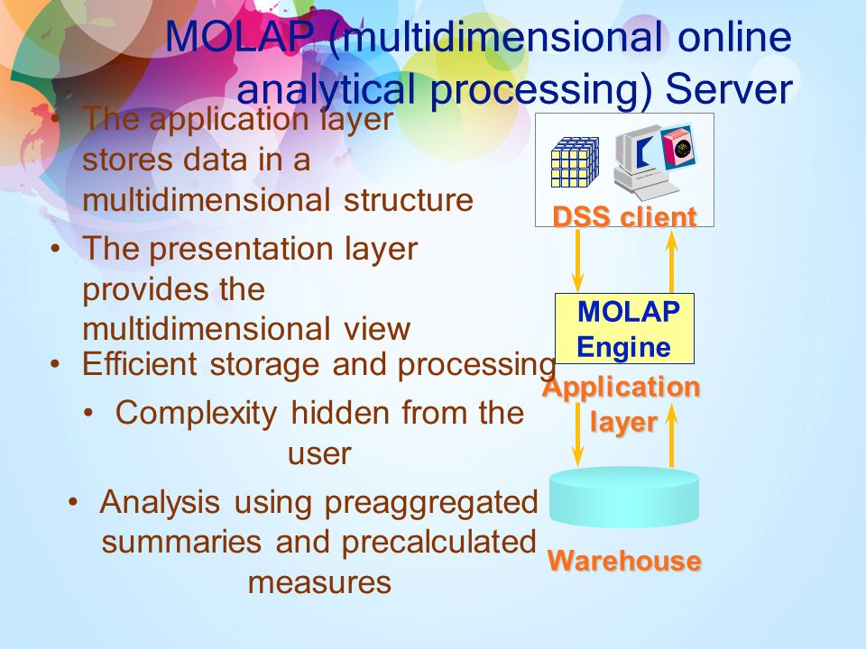 MOLAP (multidimensional online analytical processing) Server The application layer stores data in a multidimensional structure The presentation layer provides the multidimensional view MOLAP Engine DSS client Application layer Warehouse Efficient storage and processing Complexity hidden from the user Analysis using preaggregated summaries and precalculated measures