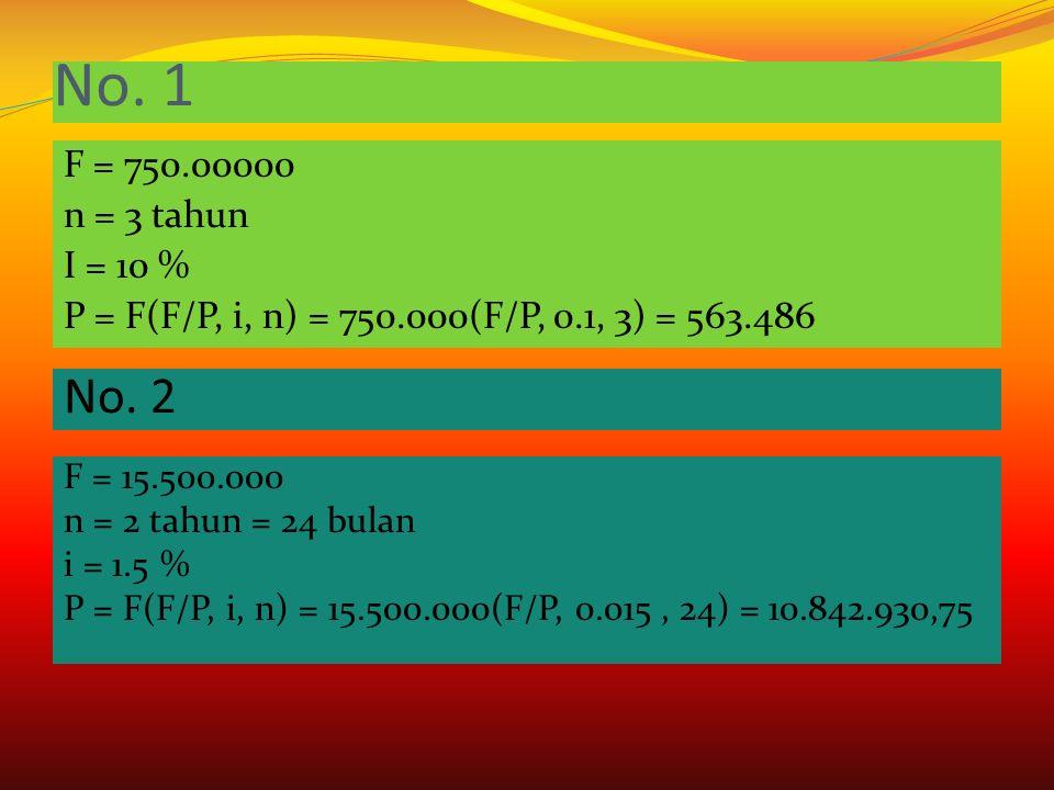 No. 1 F = 750.00000 n = 3 tahun I = 10 % P = F(F/P, i, n) = 750.000(F/P, 0.1, 3) = 563.486 No.