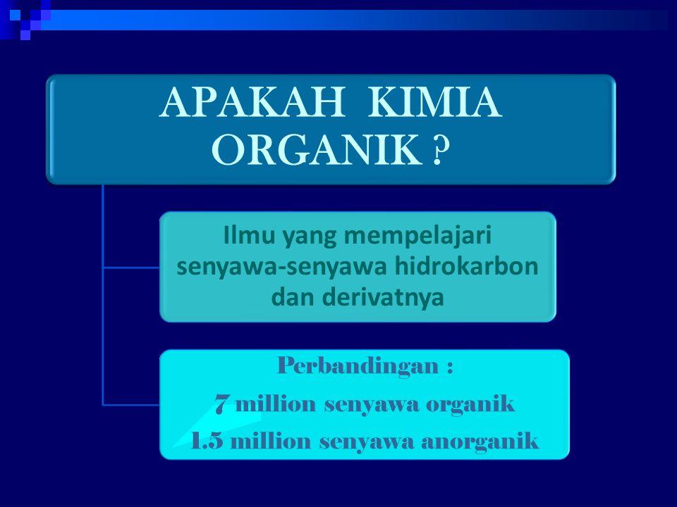 APAKAH KIMIA ORGANIK ? Ilmu yang mempelajari senyawa-senyawa hidrokarbon dan derivatnya Perbandingan : 7 million senyawa organik 1.5 million senyawa a