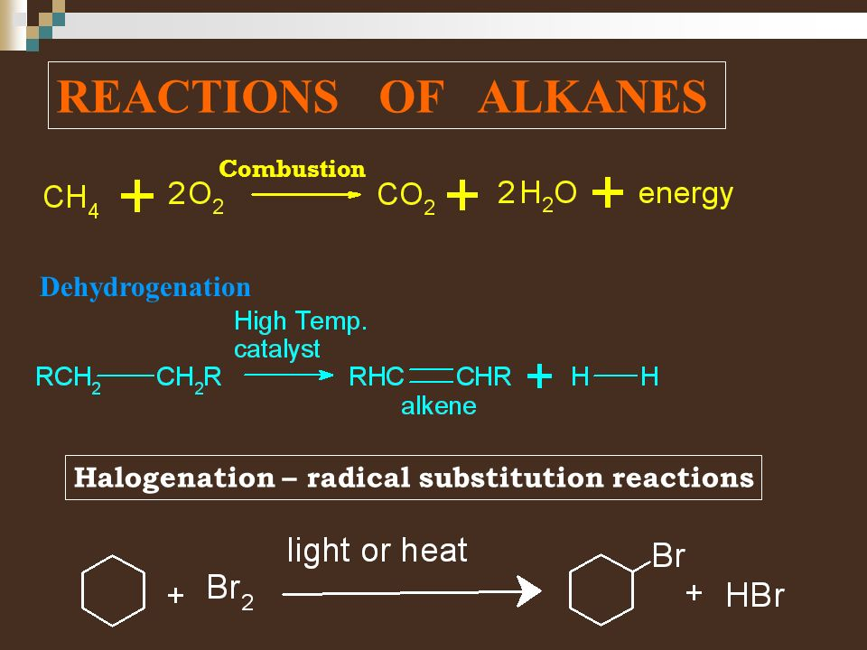 REACTIONS OF ALKANES Combustion Dehydrogenation Halogenation – radical substitution reactions