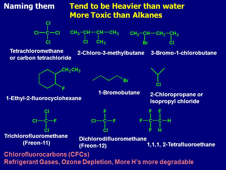 Naming them Tetrachloromethane or carbon tetrachloride 2-Chloro-3-methylbutane3-Bromo-1-chlorobutane 1-Ethyl-2-fluorocyclohexane 1-Bromobutane 2-Chloropropane or Isopropyl chloride Tend to be Heavier than water More Toxic than Alkanes Trichlorofluoromethane (Freon-11) Dichlorodifluoromethane (Freon-12) 1,1,1, 2-Tetrafluoroethane Chlorofluorocarbons (CFCs) Refrigerant Gases, Ozone Depletion, More H's more degradable