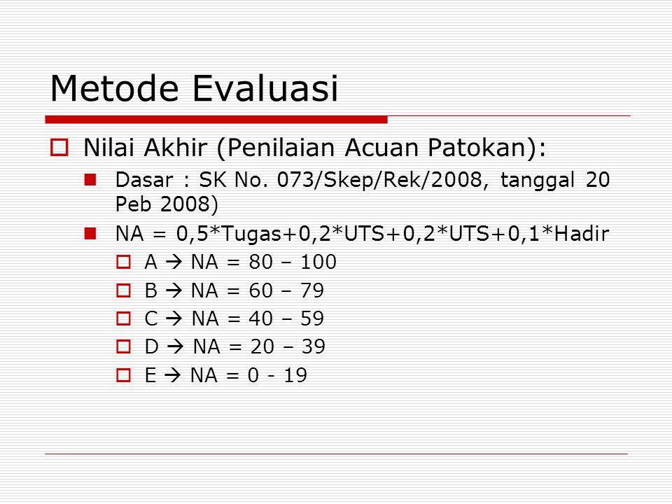Metode Evaluasi  Nilai Akhir (Penilaian Acuan Patokan): Dasar : SK No. 073/Skep/Rek/2008, tanggal 20 Peb 2008) NA = 0,5*Tugas+0,2*UTS+0,2*UTS+0,1*Had
