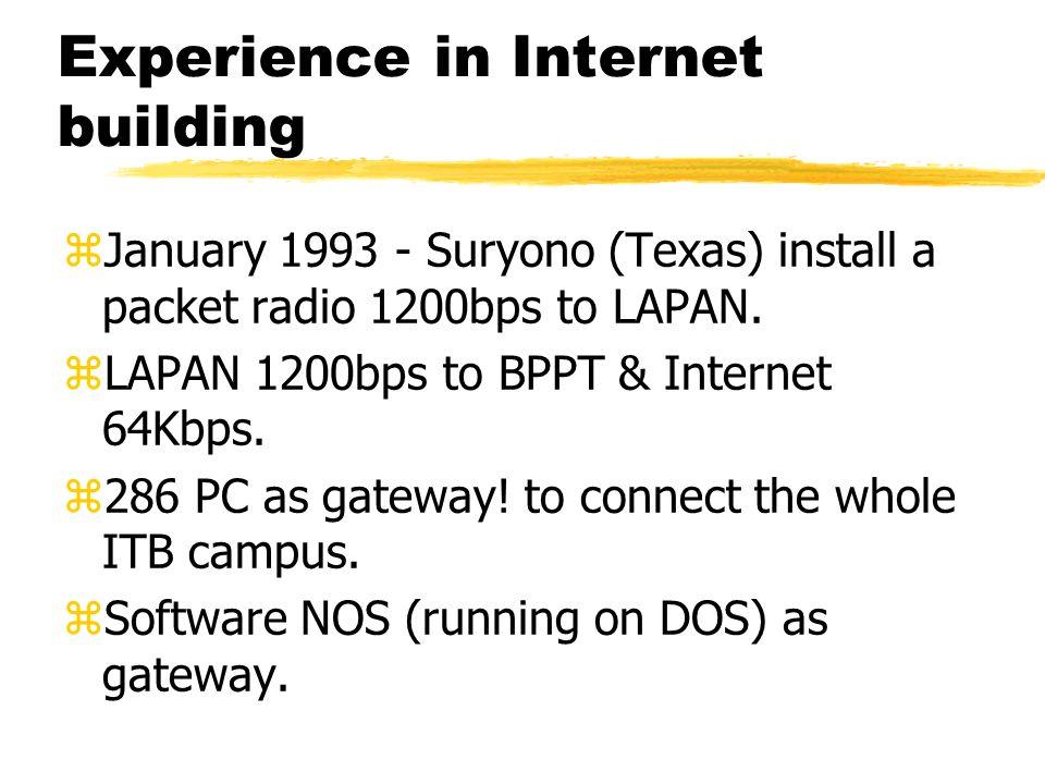 Internet Alat Bantu zKomputer xPC based zSoftware xFreeBSD, Linux, Windows zPeralatan komunikasi xmodem, telepon, radio & satelit. zPeralatan LAN xEth