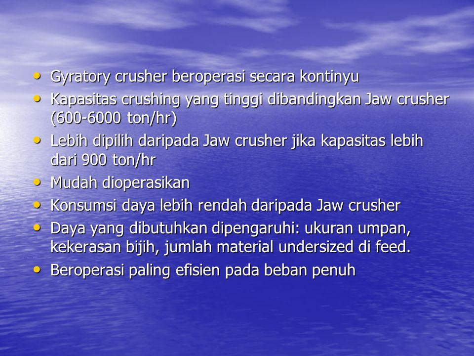 Gyratory crusher beroperasi secara kontinyu Gyratory crusher beroperasi secara kontinyu Kapasitas crushing yang tinggi dibandingkan Jaw crusher (600-6