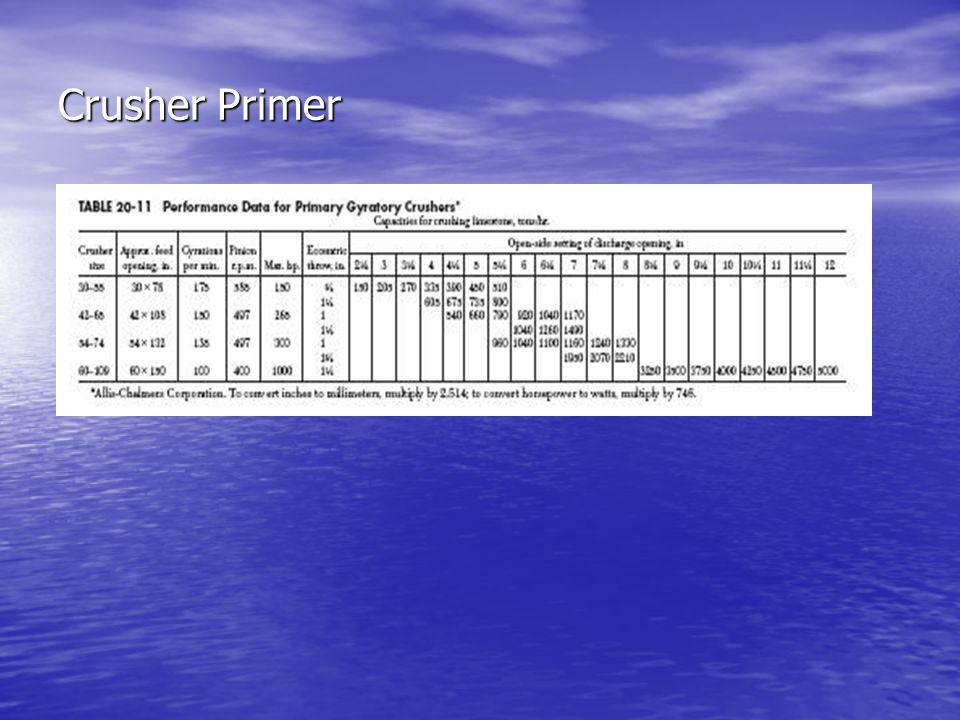Crusher Primer