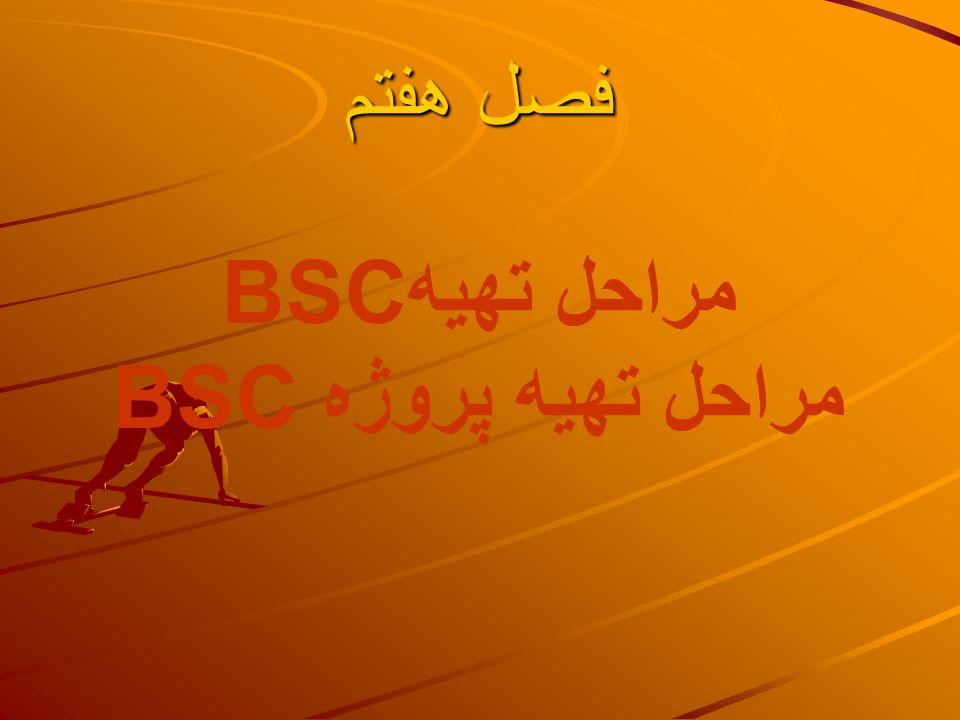 فصل هفتم مراحل تهیهBSC مراحل تهیه پروژه BSC