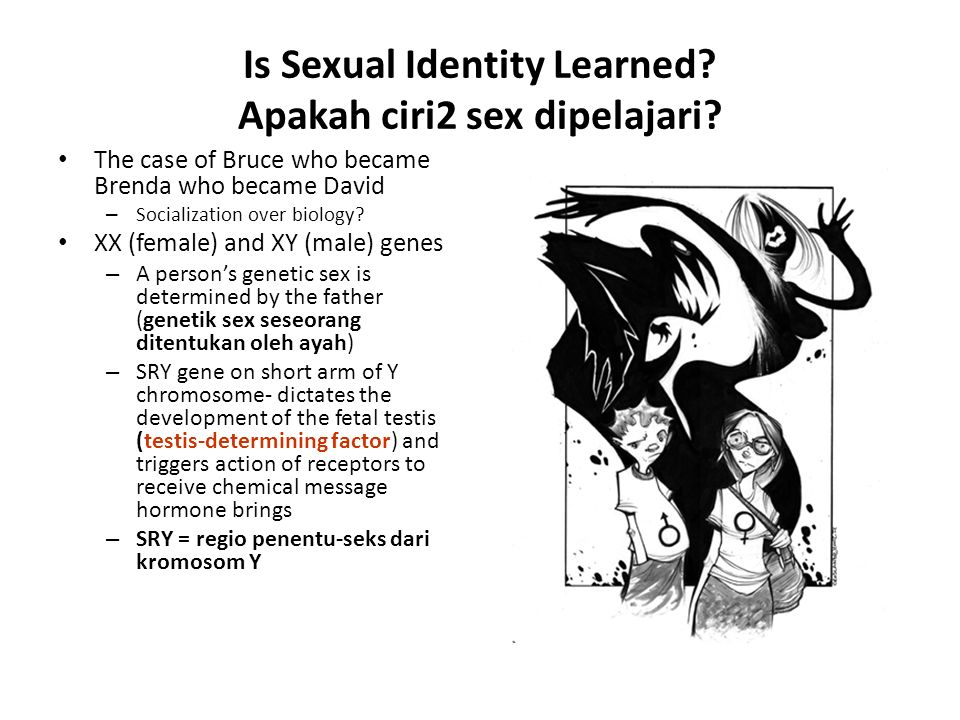 Is Sexual Identity Learned.