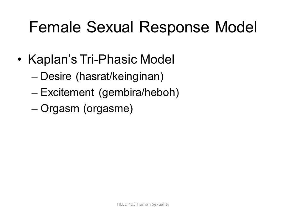Female Sexual Response Model Kaplan's Tri-Phasic Model –Desire (hasrat/keinginan) –Excitement (gembira/heboh) –Orgasm (orgasme) HLED 403 Human Sexuality