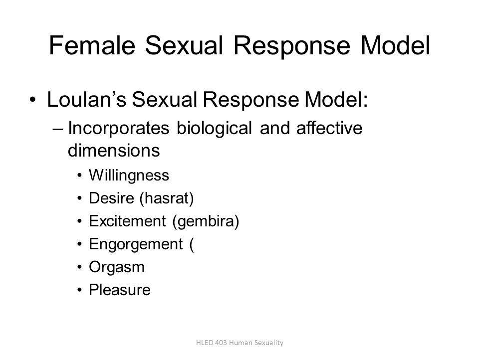 Female Sexual Response Model Loulan's Sexual Response Model: –Incorporates biological and affective dimensions Willingness Desire (hasrat) Excitement