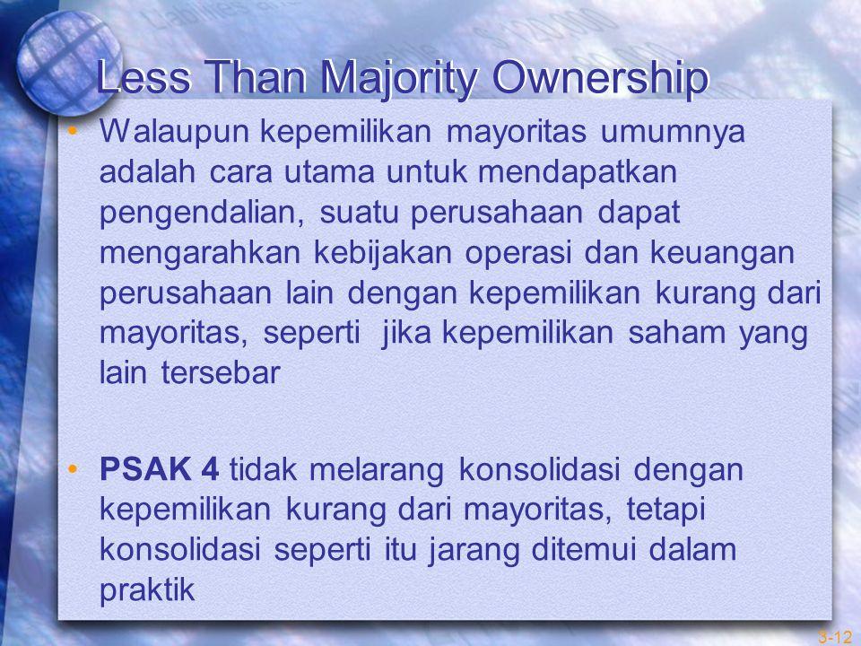 3-12 Less Than Majority Ownership Walaupun kepemilikan mayoritas umumnya adalah cara utama untuk mendapatkan pengendalian, suatu perusahaan dapat meng