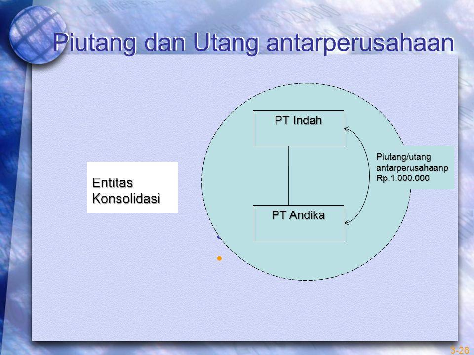Piutang dan Utang antarperusahaan solidas 3-26 PT Indah PT Andika Entitas Konsolidasi Piutang/utang antarperusahaanp Rp.1.000.000