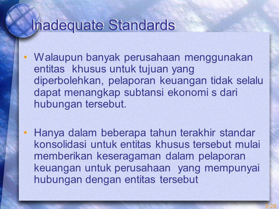 3-29 Inadequate Standards Walaupun banyak perusahaan menggunakan entitas khusus untuk tujuan yang diperbolehkan, pelaporan keuangan tidak selalu dapat menangkap subtansi ekonomi s dari hubungan tersebut.