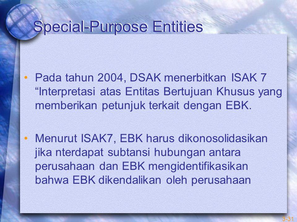 3-31 Special-Purpose Entities Pada tahun 2004, DSAK menerbitkan ISAK 7 Interpretasi atas Entitas Bertujuan Khusus yang memberikan petunjuk terkait dengan EBK.