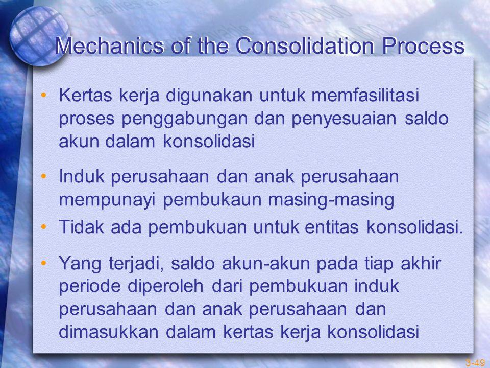 3-49 Mechanics of the Consolidation Process Kertas kerja digunakan untuk memfasilitasi proses penggabungan dan penyesuaian saldo akun dalam konsolidasi Induk perusahaan dan anak perusahaan mempunayi pembukaun masing-masing Tidak ada pembukuan untuk entitas konsolidasi.