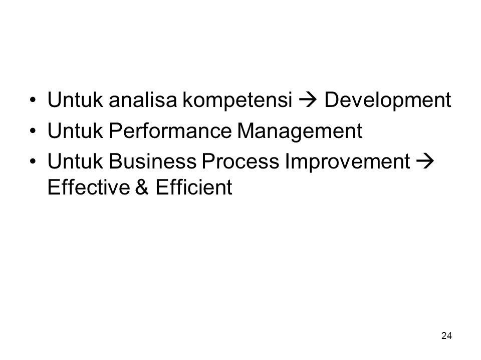 24 Untuk analisa kompetensi  Development Untuk Performance Management Untuk Business Process Improvement  Effective & Efficient