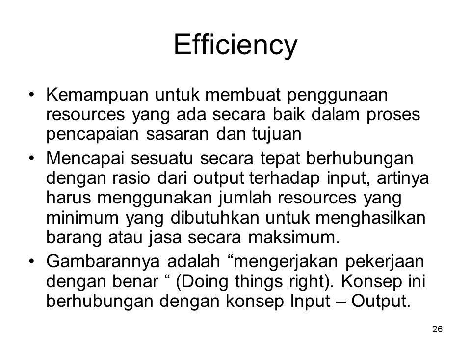 26 Efficiency Kemampuan untuk membuat penggunaan resources yang ada secara baik dalam proses pencapaian sasaran dan tujuan Mencapai sesuatu secara tep