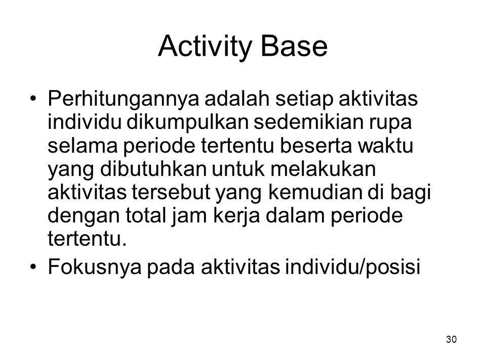 30 Activity Base Perhitungannya adalah setiap aktivitas individu dikumpulkan sedemikian rupa selama periode tertentu beserta waktu yang dibutuhkan unt