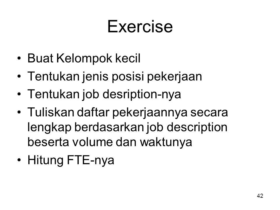 42 Exercise Buat Kelompok kecil Tentukan jenis posisi pekerjaan Tentukan job desription-nya Tuliskan daftar pekerjaannya secara lengkap berdasarkan jo
