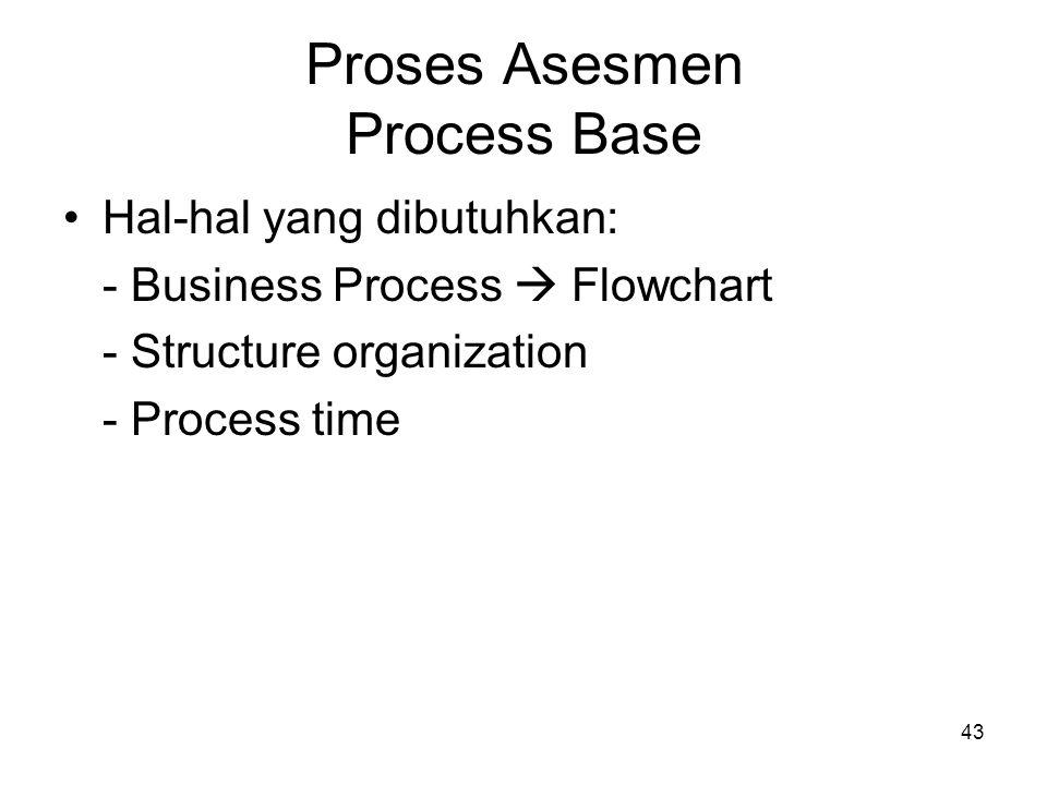 43 Proses Asesmen Process Base Hal-hal yang dibutuhkan: - Business Process  Flowchart - Structure organization - Process time