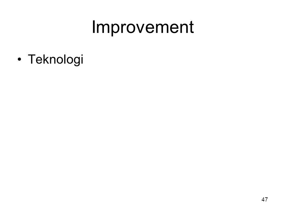 47 Improvement Teknologi