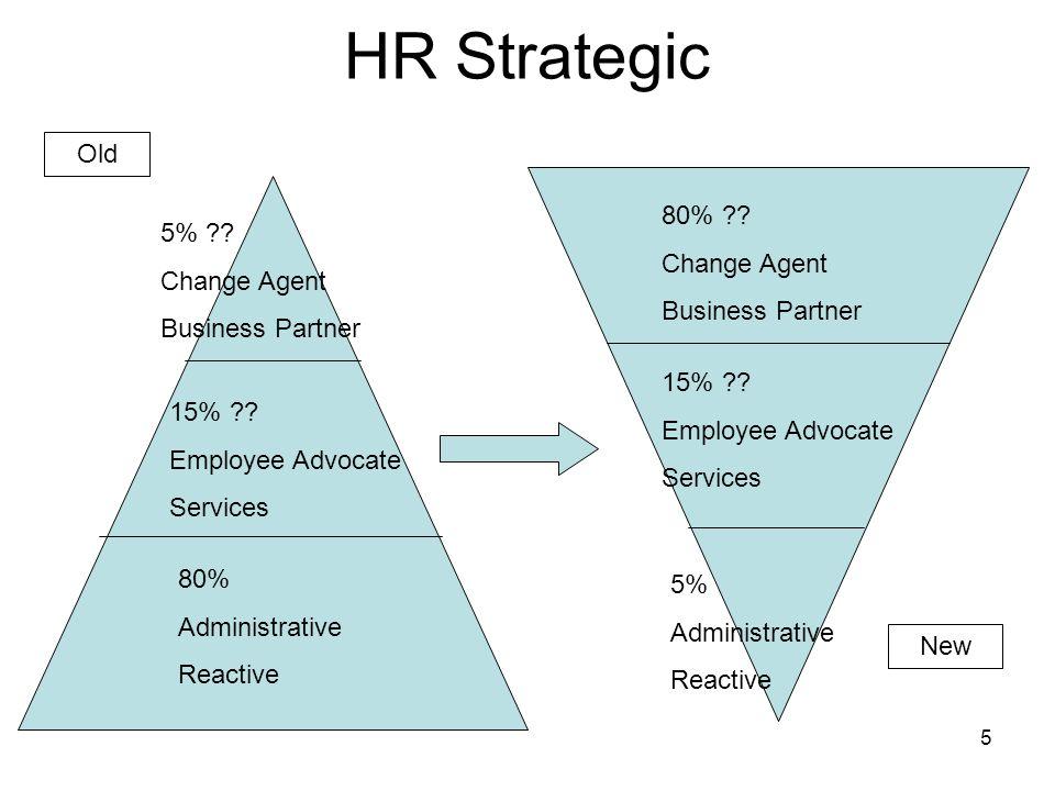 5 HR Strategic 5% ?? Change Agent Business Partner 15% ?? Employee Advocate Services 80% Administrative Reactive 80% ?? Change Agent Business Partner
