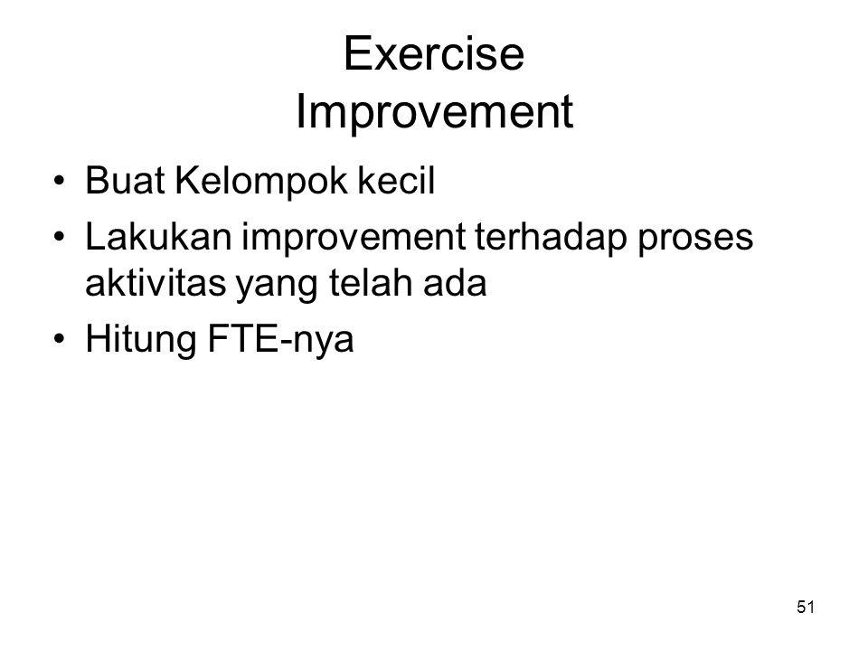 51 Exercise Improvement Buat Kelompok kecil Lakukan improvement terhadap proses aktivitas yang telah ada Hitung FTE-nya