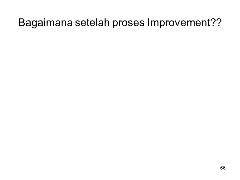 66 Bagaimana setelah proses Improvement??