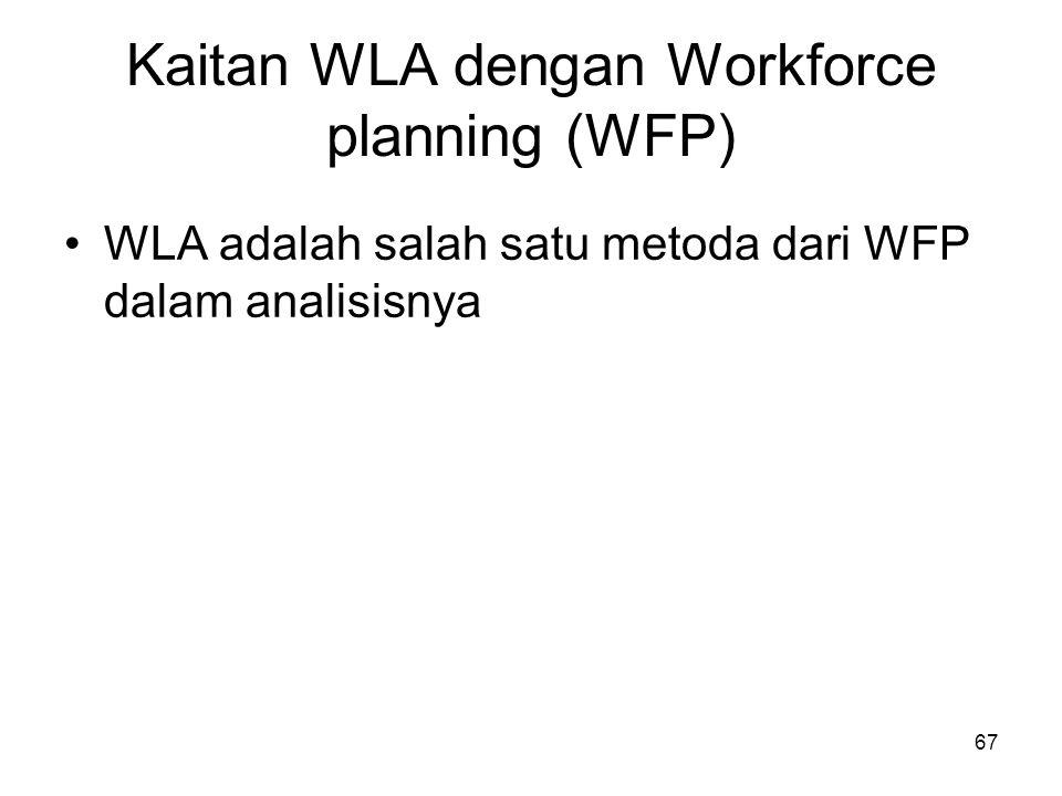 67 Kaitan WLA dengan Workforce planning (WFP) WLA adalah salah satu metoda dari WFP dalam analisisnya