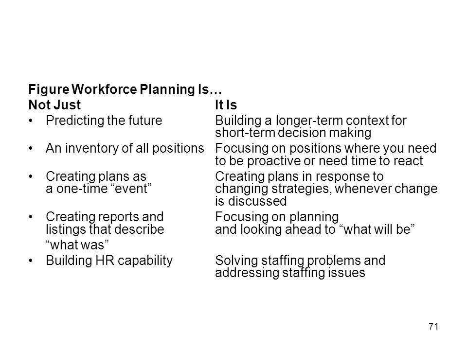 71 Figure Workforce Planning Is… Not JustIt Is Predicting the futureBuilding a longer-term context for short-term decision making An inventory of all positionsFocusing on positions where you need to be proactive or need time to react Creating plans as Creating plans in response to a one-time event changing strategies, whenever change is discussed Creating reports and Focusing on planning listings that describe and looking ahead to what will be what was Building HR capabilitySolving staffing problems and addressing staffing issues