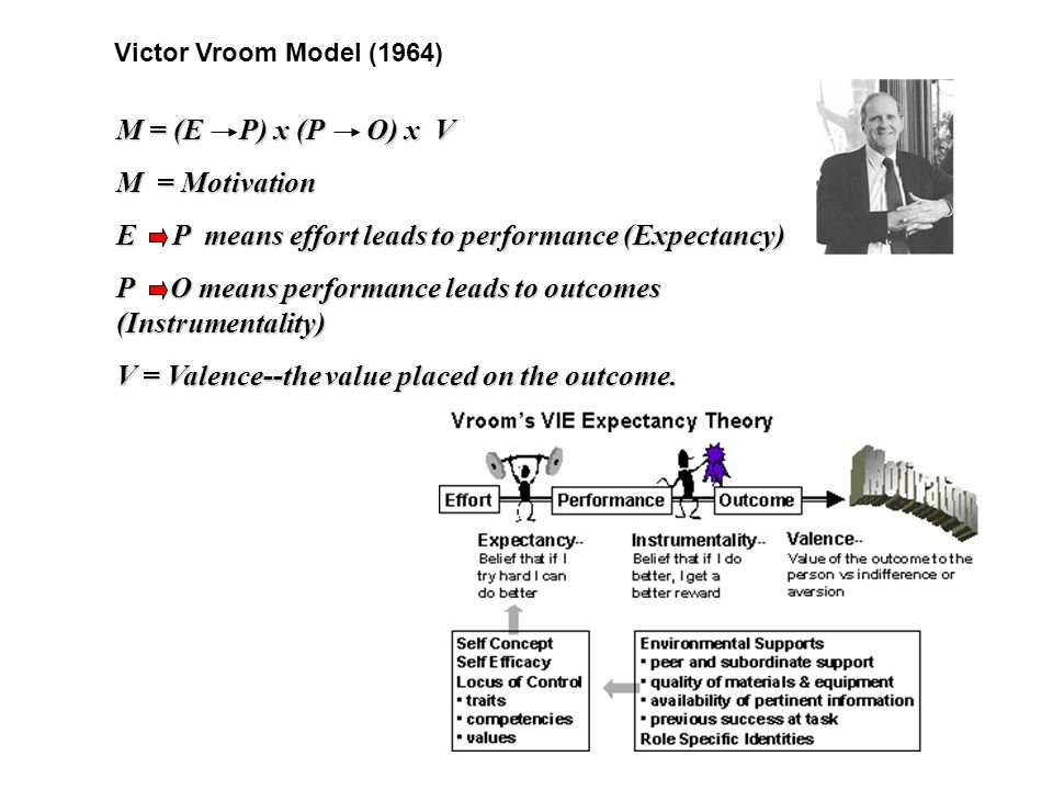 9 M = (E P) x (P O) x V M = Motivation E P means effort leads to performance (Expectancy) P O means performance leads to outcomes (Instrumentality) V = Valence--the value placed on the outcome.