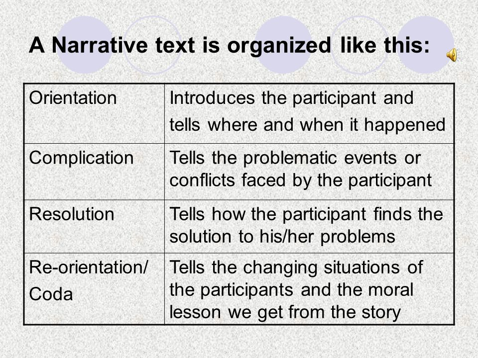 A Narrative text is organized like this: OrientationIntroduces the participant and tells where and when it happened ComplicationTells the problematic events or conflicts faced by the participant ResolutionTells how the participant finds the solution to his/her problems Re-orientation/ Coda Tells the changing situations of the participants and the moral lesson we get from the story