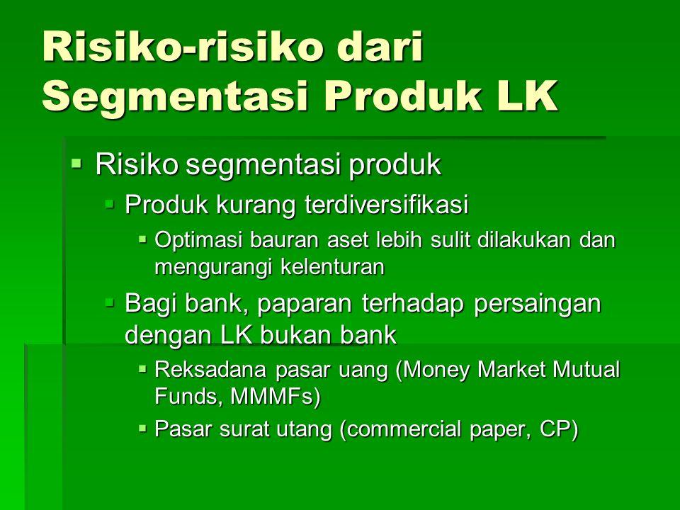 Risiko-risiko dari Segmentasi Produk LK  Risiko segmentasi produk  Produk kurang terdiversifikasi  Optimasi bauran aset lebih sulit dilakukan dan m