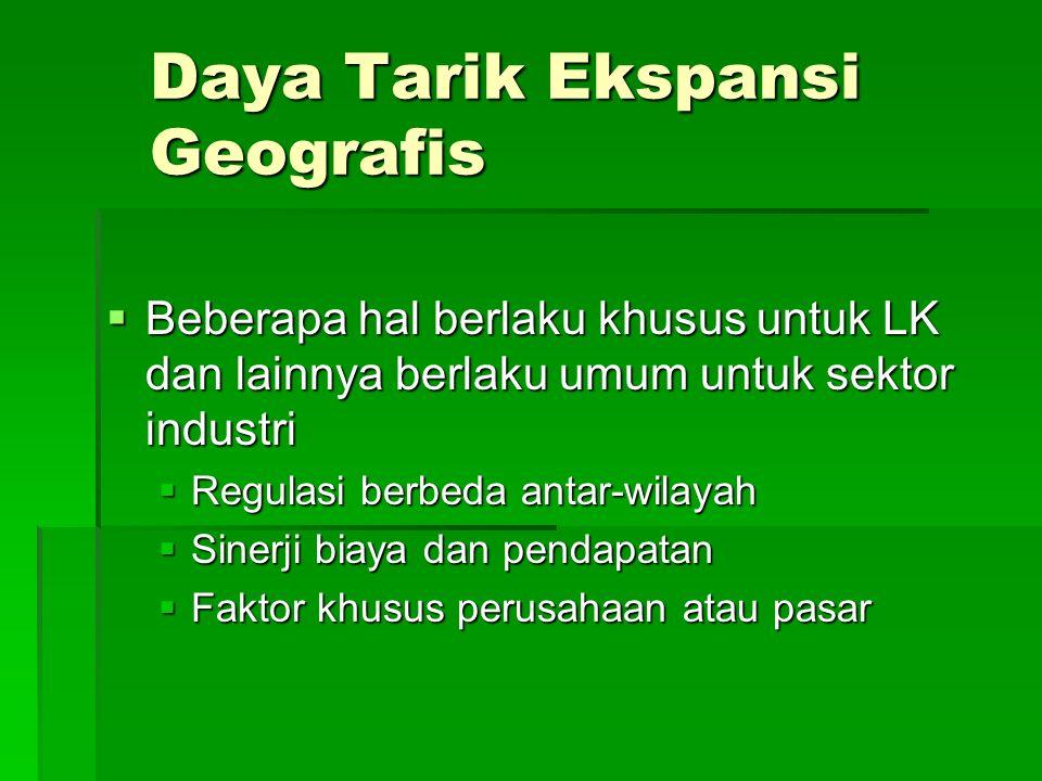 Daya Tarik Ekspansi Geografis  Beberapa hal berlaku khusus untuk LK dan lainnya berlaku umum untuk sektor industri  Regulasi berbeda antar-wilayah 