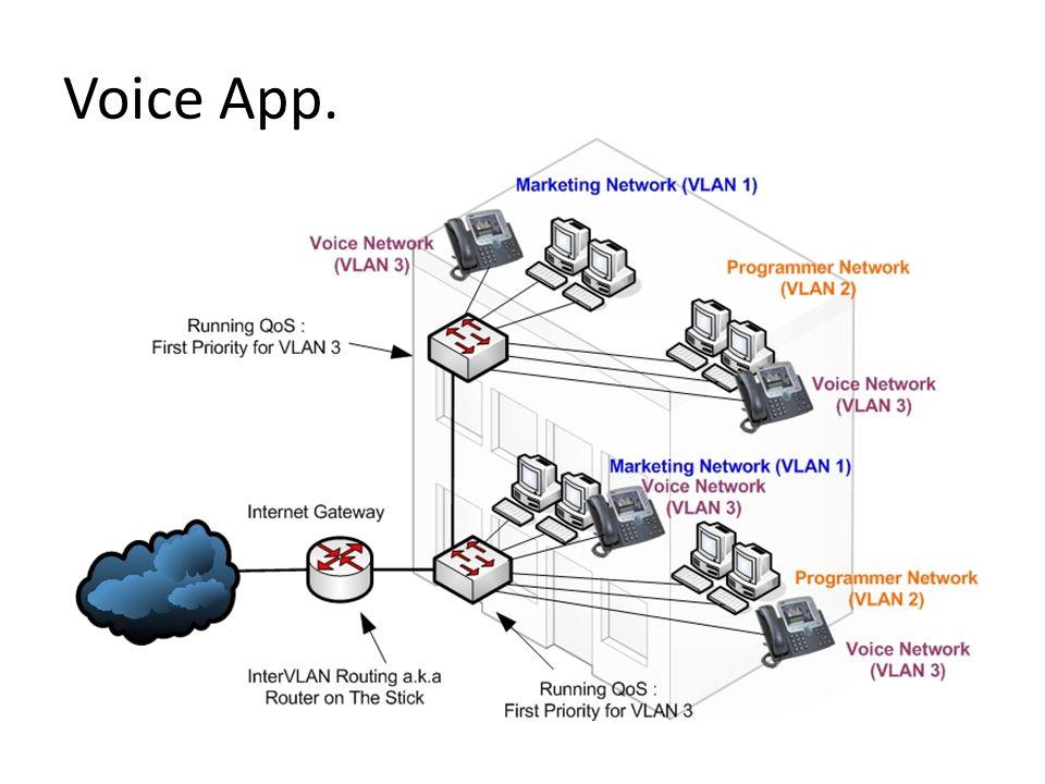 Voice App.