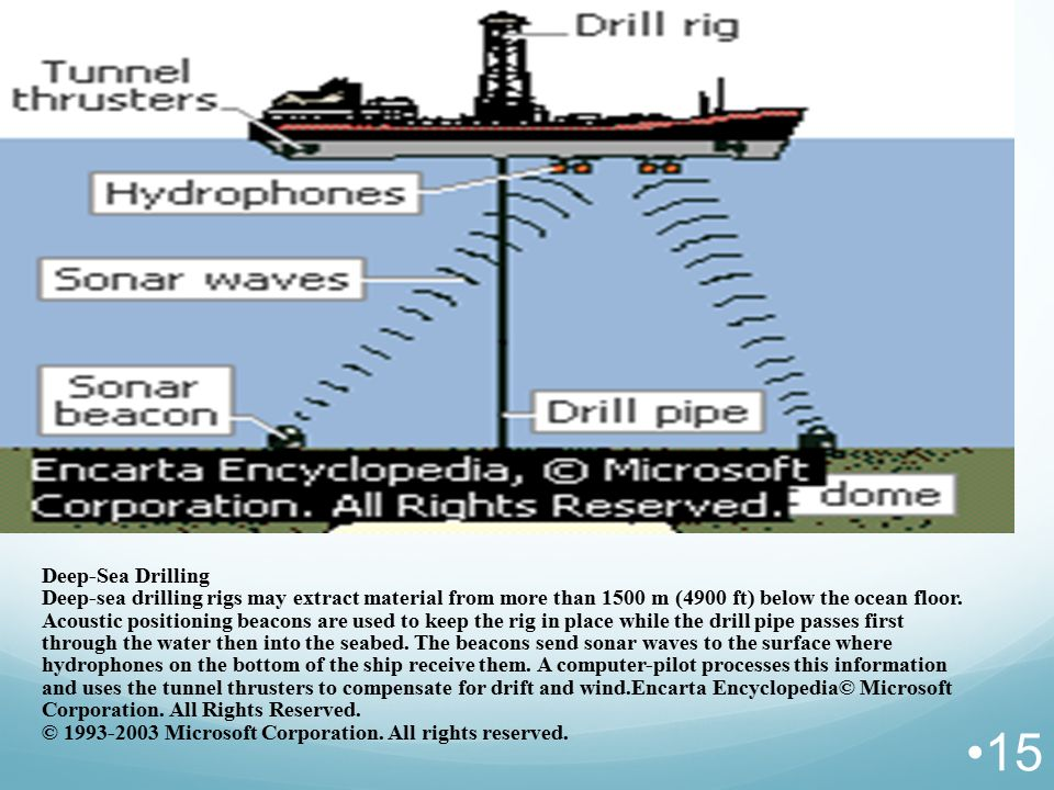 Deep-Sea Drilling Deep-sea drilling rigs may extract material from more than 1500 m (4900 ft) below the ocean floor. Acoustic positioning beacons are