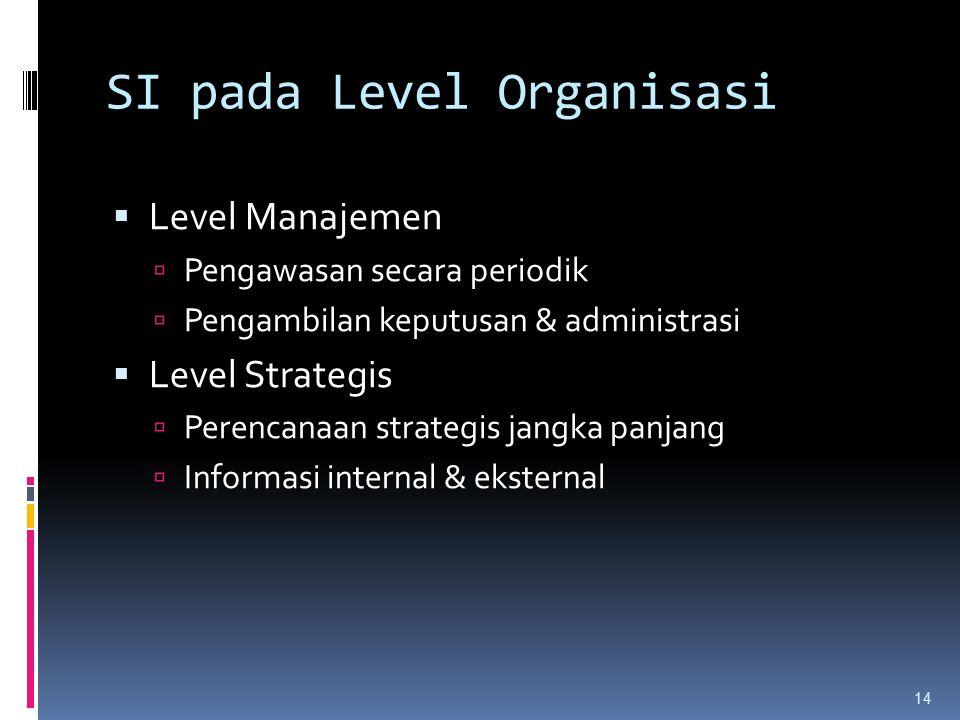 SI pada Level Organisasi  Level Manajemen  Pengawasan secara periodik  Pengambilan keputusan & administrasi  Level Strategis  Perencanaan strategis jangka panjang  Informasi internal & eksternal 14