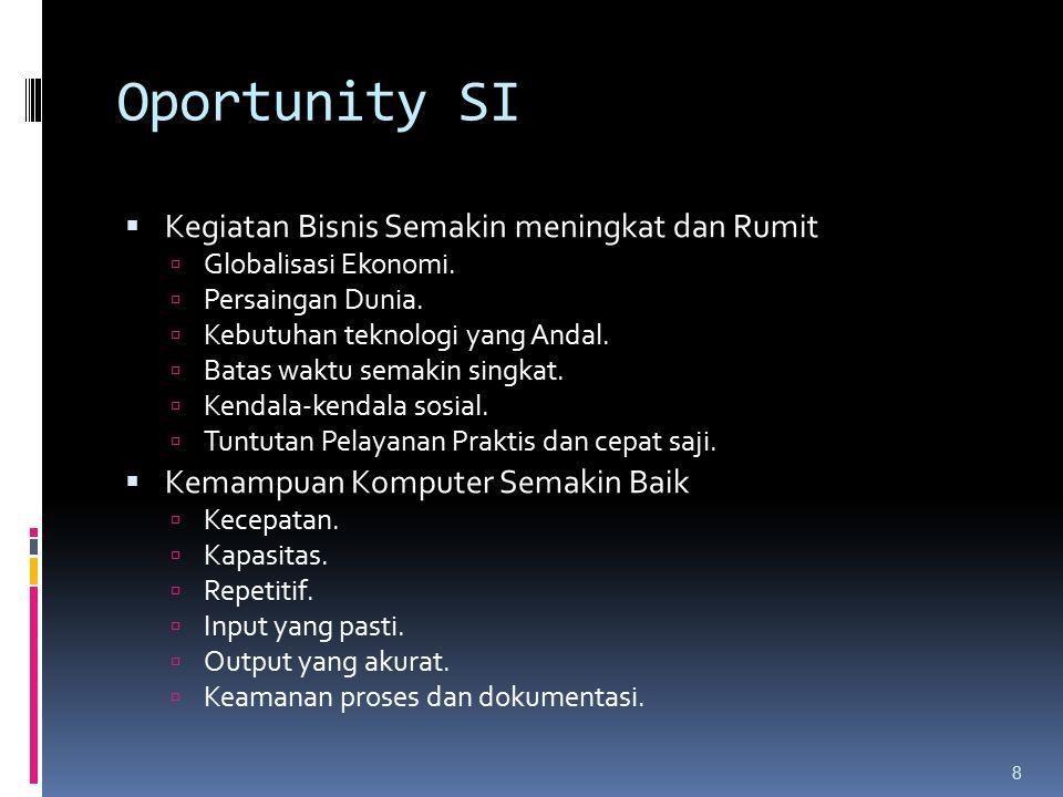 Oportunity SI  Kegiatan Bisnis Semakin meningkat dan Rumit  Globalisasi Ekonomi.
