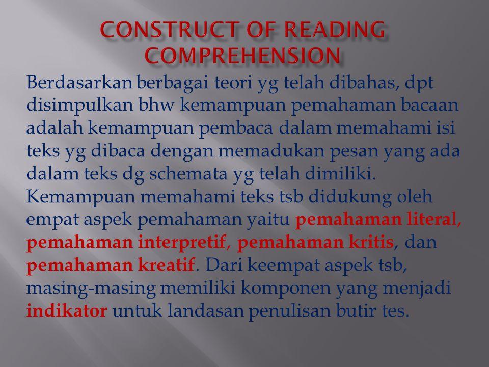 Berdasarkan berbagai teori yg telah dibahas, dpt disimpulkan bhw kemampuan pemahaman bacaan adalah kemampuan pembaca dalam memahami isi teks yg dibaca dengan memadukan pesan yang ada dalam teks dg schemata yg telah dimiliki.
