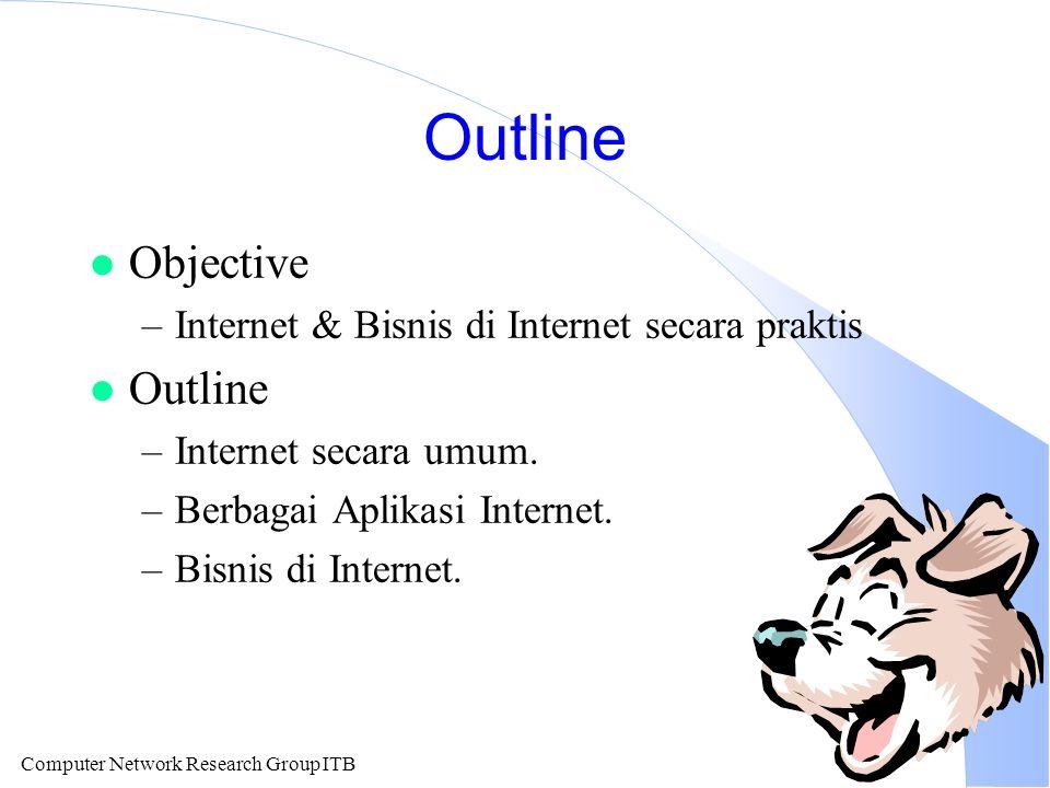 Computer Network Research Group ITB Indonesia Speed To Internet Year bps (log plot) Harus Membangun: + Komunitas / User + Backbone Nasional Untuk terus exponensial!