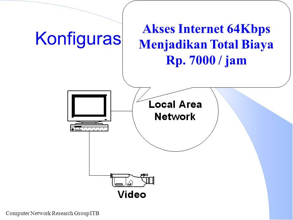Computer Network Research Group ITB Konfigurasi TeleConference Akses Internet 64Kbps Menjadikan Total Biaya Rp.
