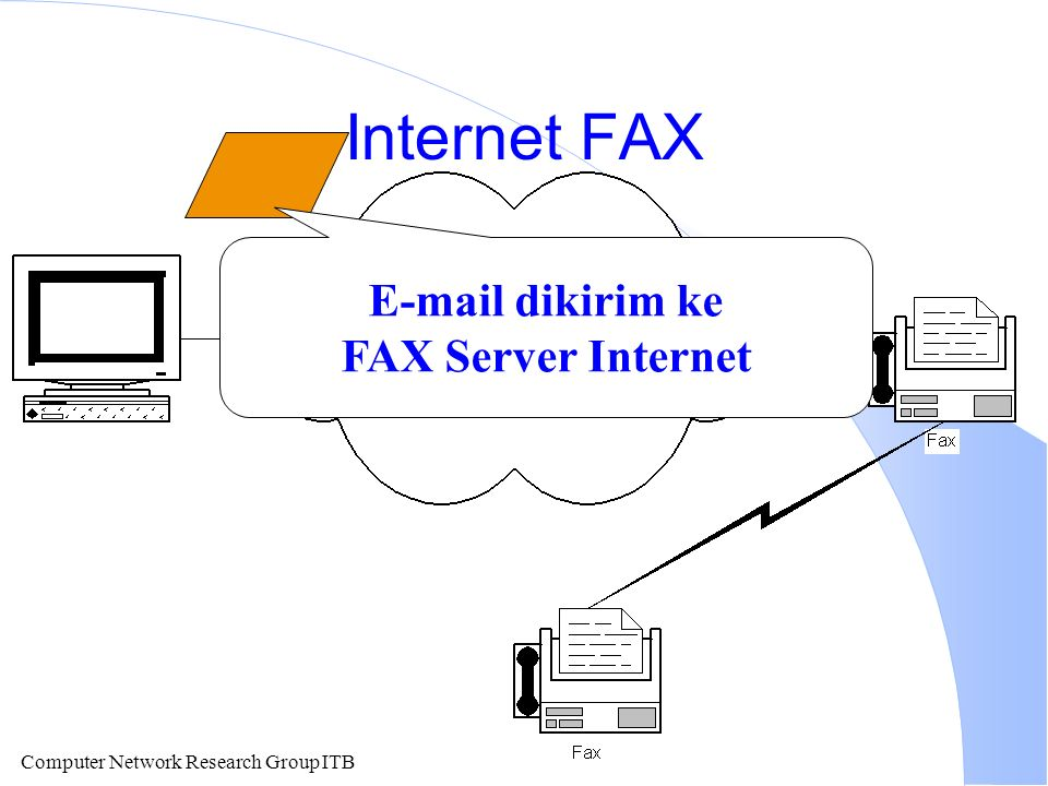 Computer Network Research Group ITB Internet FAX E-mail dikirim ke FAX Server Internet