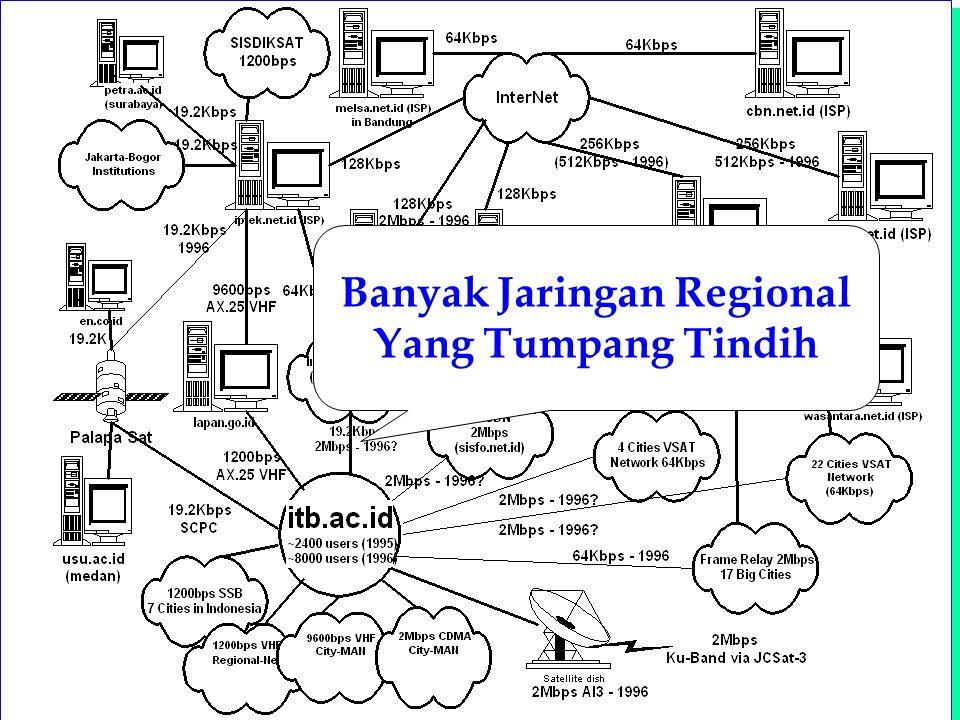 Computer Network Research Group ITB Strategi Umum - Con't l Go on the circuit l Aktif dalam memberikan ceramah, seminar dll.