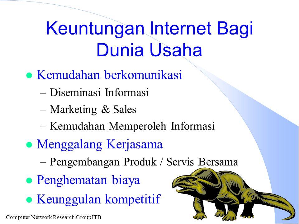 Computer Network Research Group ITB Keuntungan Internet Bagi Dunia Usaha l Kemudahan berkomunikasi –Diseminasi Informasi –Marketing & Sales –Kemudahan Memperoleh Informasi l Menggalang Kerjasama –Pengembangan Produk / Servis Bersama l Penghematan biaya l Keunggulan kompetitif
