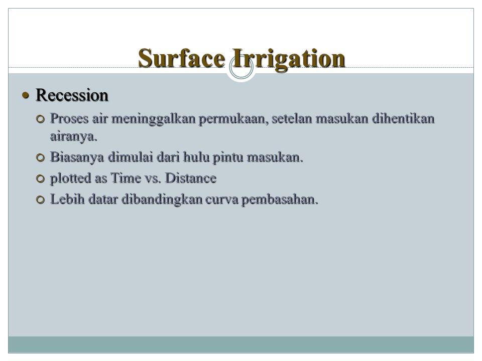Surface Irrigation Recession Recession  Proses air meninggalkan permukaan, setelan masukan dihentikan airanya.