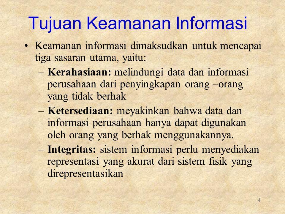 4 Tujuan Keamanan Informasi Keamanan informasi dimaksudkan untuk mencapai tiga sasaran utama, yaitu: –Kerahasiaan: melindungi data dan informasi perus
