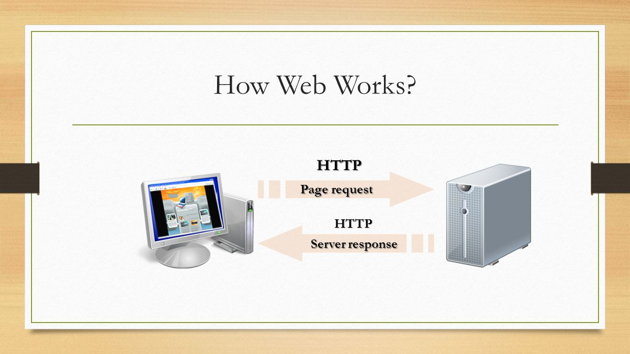 How Web Works? Page request Server response HTTP HTTP