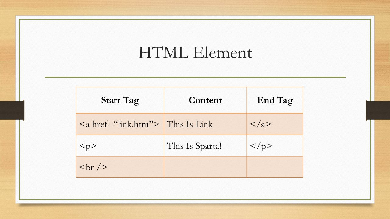 Table HTML Structure :.....................................