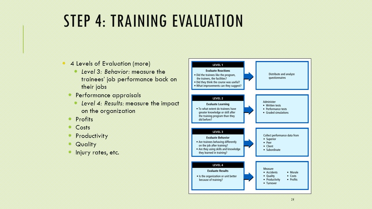 STEP 4: TRAINING EVALUATION 4 Levels of Evaluation (more) Level 3: Behavior: measure the trainees' job performance back on their jobs Performance appr